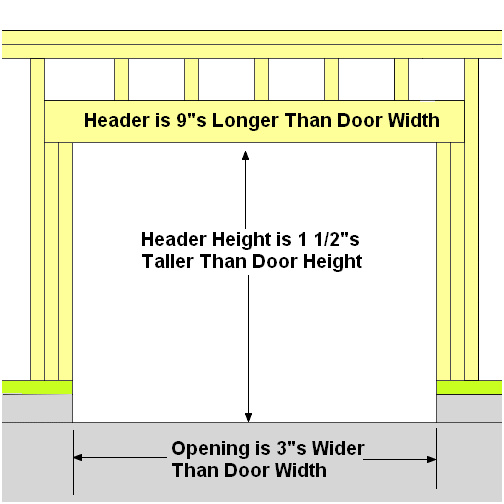 how to frame halo overhead door rh houstonoverheaddoor com