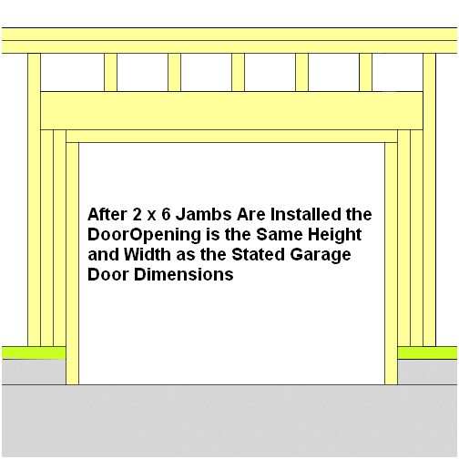 How to frame halo overhead door for Garage door opening dimensions
